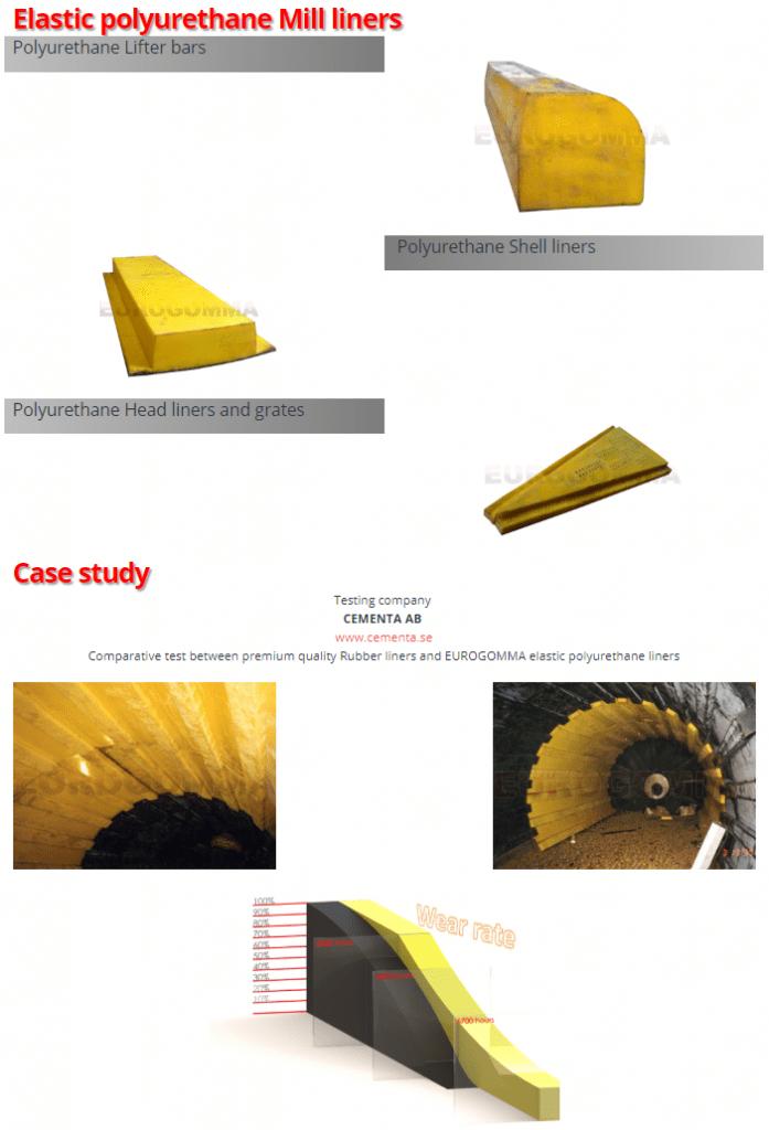 Elastic_polyurethane_Mill_liners1