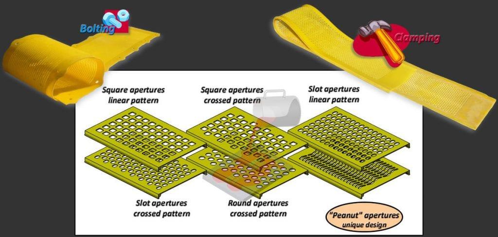 Polyurethane flip flow screens